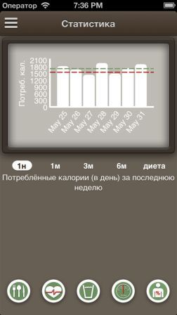 dnevnik-diety-umnaya-borba-s-lishnim-vesom-prilozhenie-dnya------