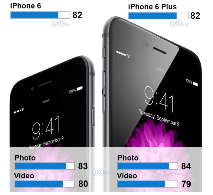 ekspertyi-nazvali-kameru-iphone-6-plus-i-iphone-6-zolotyim-standartom-dlya-smartfonov-