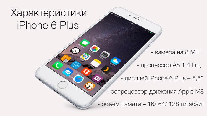 Основные характеристики iPhone 6 Plus