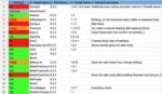 tweaks-compatible-ios-9.3.3-jailbreak-768x446