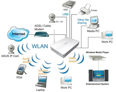 wi-fi-set