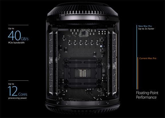mac-pro-2013-tech-touch-ru