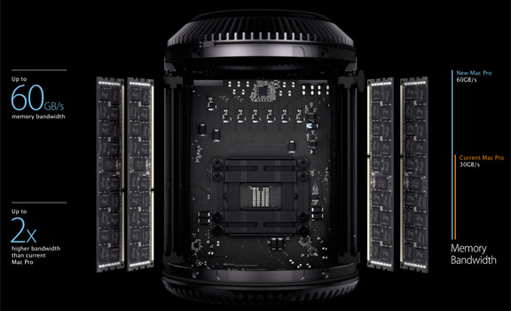 mac-pro-2013-tech-touch