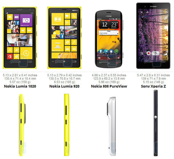 sravnenie-nokia-lumia-1020-s-iphone-5-galaxy-s4-i-htc-one-razmery-korpusa-