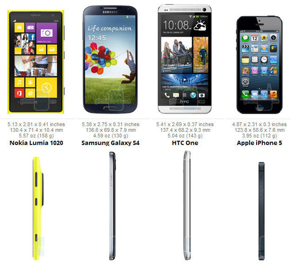 sravnenie-nokia-lumia-1020-s-iphone-5-galaxy-s4-i-htc-one-razmery-korpusa