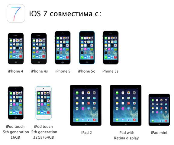 chto-nuzhno-sdelat-pered-obnovleniem-iphone-ili-ipad-na-ios-7-sovety-i-rekomendacii