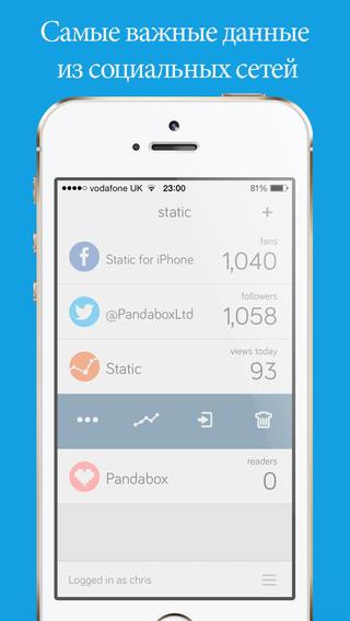 static-udobnyj-monitoring-aktivnosti-v-socialnyx-setyax-prilozhenie-dnya