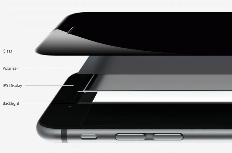 iPhone-6-inside-view-retina-hd-display
