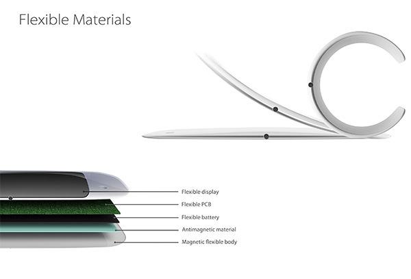 dizayner-sozdal-kontsept-apple-watch-budushhego--