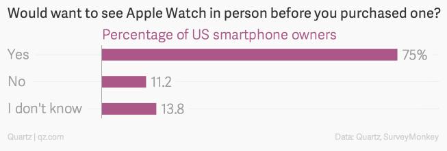 vsego-2-vladeltsev-iphone-hotyat-kupit-apple-watch---
