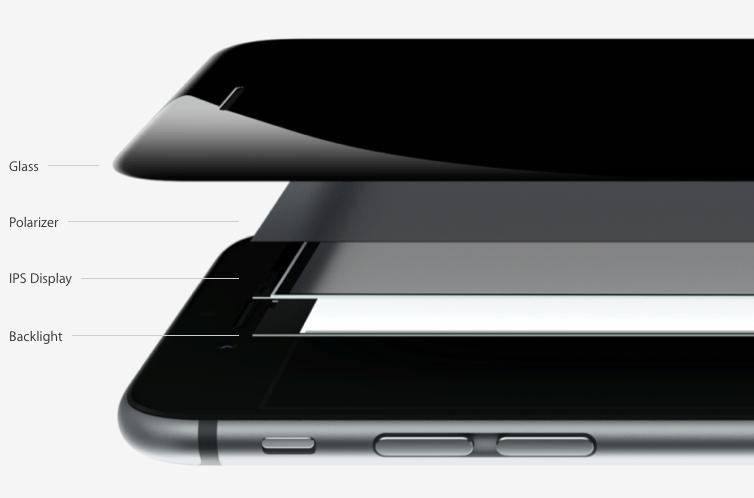 Структура дисплея iPhone