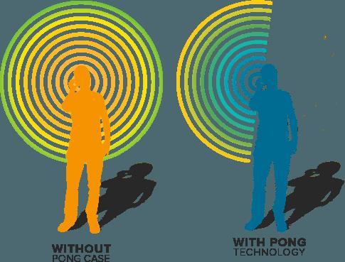 Излучение оо iPhone в чехле Pong