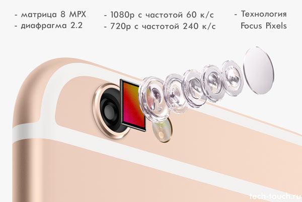 Строение камеры iPhone 6. Линзы и матрица