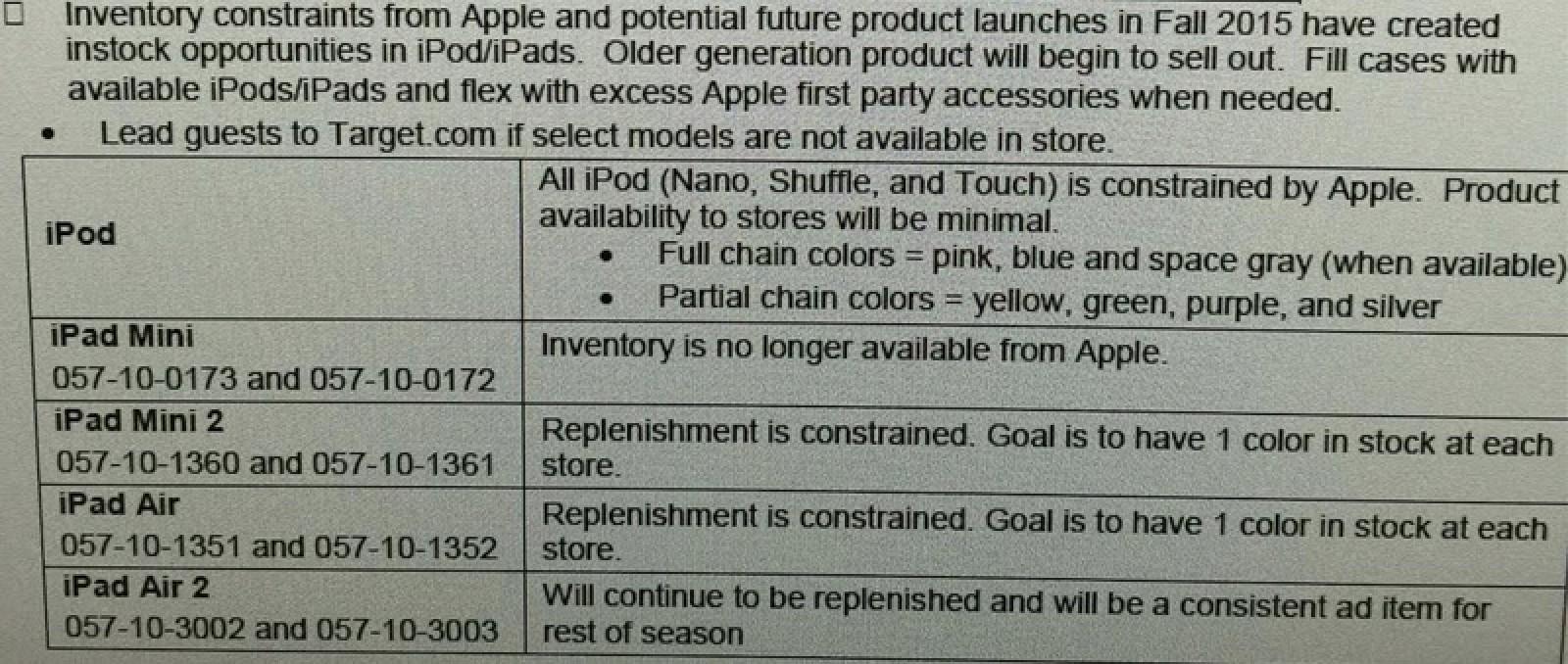 Документ Apple