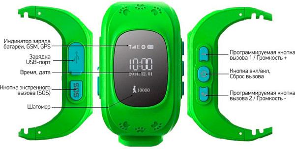 Smart Baby Watch Q50 - характеристики