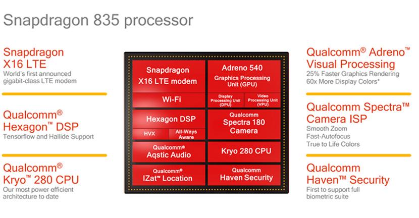 Qualcomm Snapdragon 835 — процессор для будущих флагманов